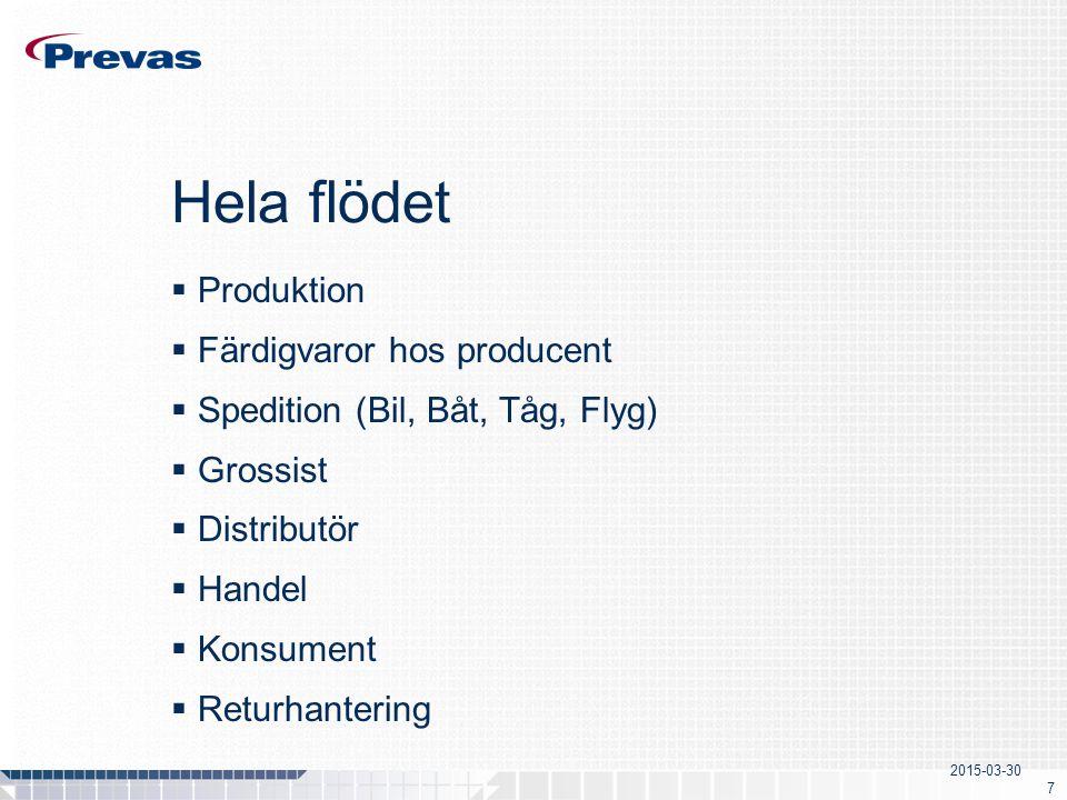 2015-03-30 7 Hela flödet  Produktion  Färdigvaror hos producent  Spedition (Bil, Båt, Tåg, Flyg)  Grossist  Distributör  Handel  Konsument  Returhantering