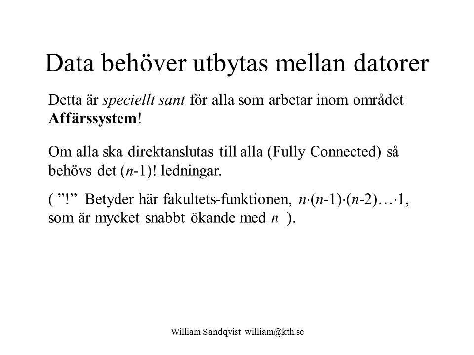 William Sandqvist william@kth.se Data behöver utbytas mellan datorer Detta är speciellt sant för alla som arbetar inom området Affärssystem! Om alla s