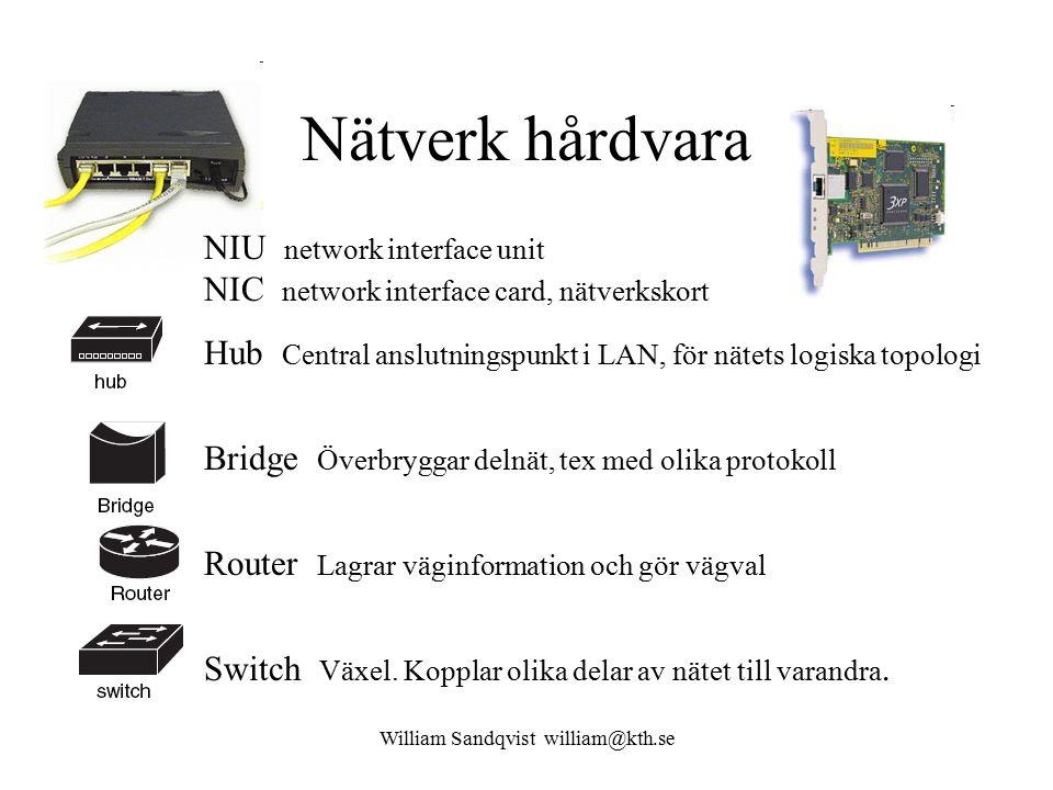 William Sandqvist william@kth.se Nätverk hårdvara NIU network interface unit NIC network interface card, nätverkskort Hub Central anslutningspunkt i LAN, för nätets logiska topologi Bridge Överbryggar delnät, tex med olika protokoll Router Lagrar väginformation och gör vägval Switch Växel.