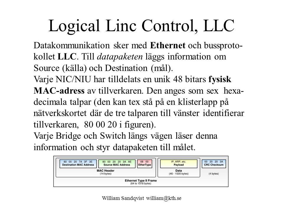 William Sandqvist william@kth.se Logical Linc Control, LLC Datakommunikation sker med Ethernet och bussproto- kollet LLC.