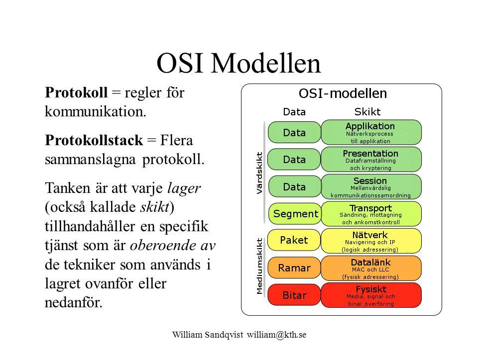 William Sandqvist william@kth.se OSI Modellen Protokoll = regler för kommunikation. Protokollstack = Flera sammanslagna protokoll. Tanken är att varje