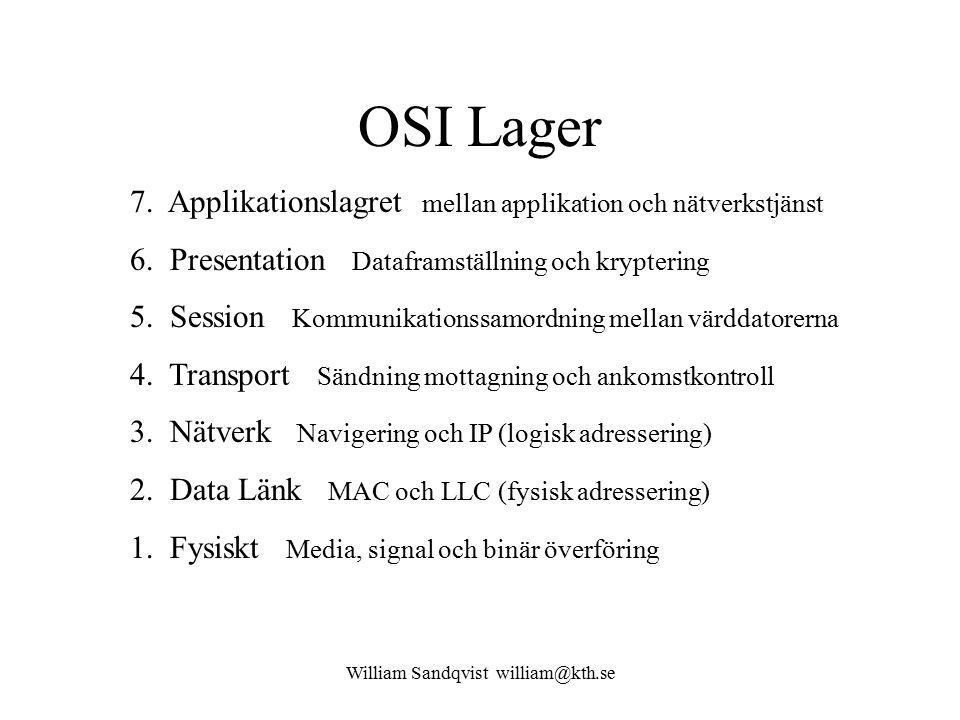 William Sandqvist william@kth.se OSI Lager 7. Applikationslagret mellan applikation och nätverkstjänst 6. Presentation Dataframställning och krypterin