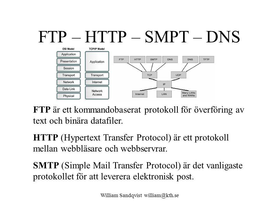 William Sandqvist william@kth.se FTP – HTTP – SMPT – DNS FTP är ett kommandobaserat protokoll för överföring av text och binära datafiler. HTTP (Hyper
