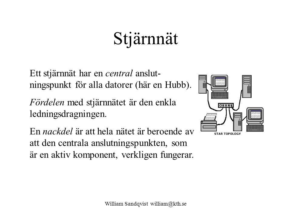 William Sandqvist william@kth.se Stjärnnät Ett stjärnnät har en central anslut- ningspunkt för alla datorer (här en Hubb). Fördelen med stjärnnätet är