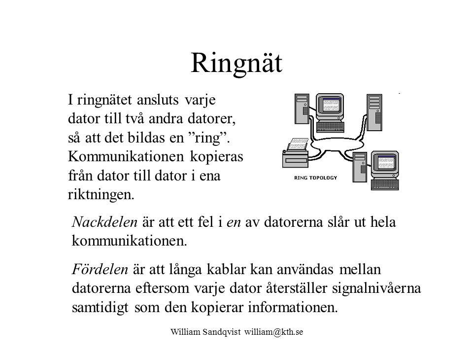 """William Sandqvist william@kth.se Ringnät I ringnätet ansluts varje dator till två andra datorer, så att det bildas en """"ring"""". Kommunikationen kopieras"""