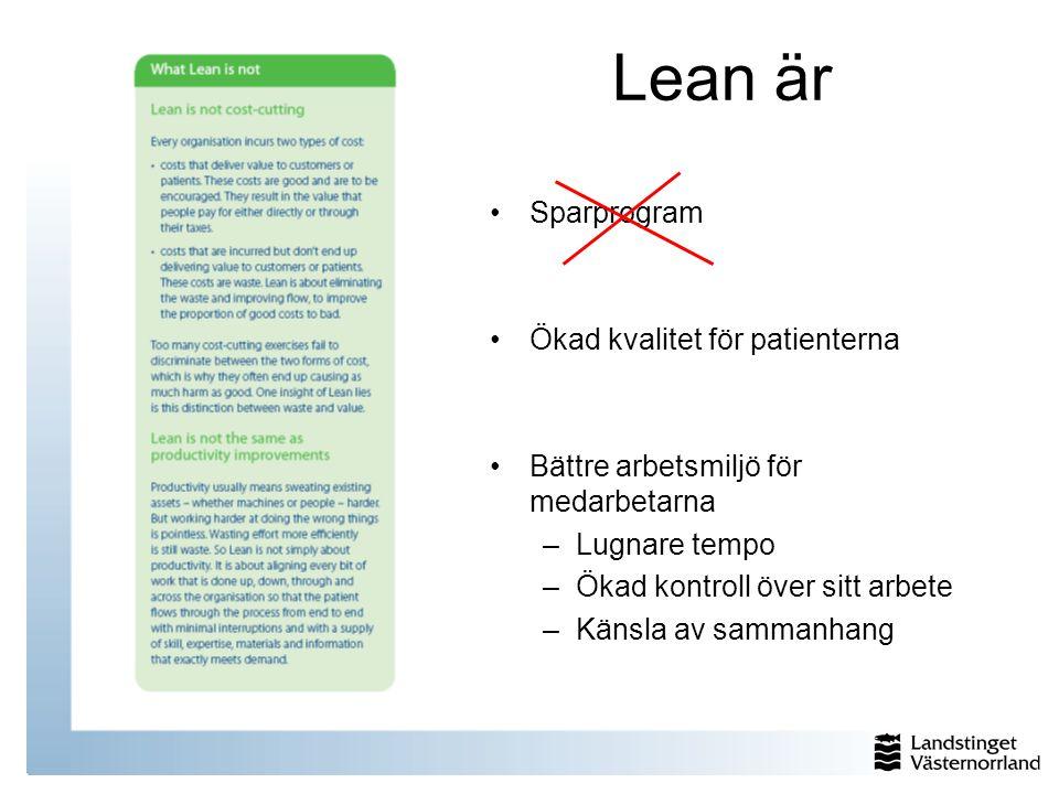 Lean är Sparprogram Ökad kvalitet för patienterna Bättre arbetsmiljö för medarbetarna –Lugnare tempo –Ökad kontroll över sitt arbete –Känsla av samman