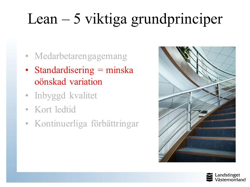 Lean – 5 viktiga grundprinciper Medarbetarengagemang Standardisering = minska oönskad variation Inbyggd kvalitet Kort ledtid Kontinuerliga förbättring