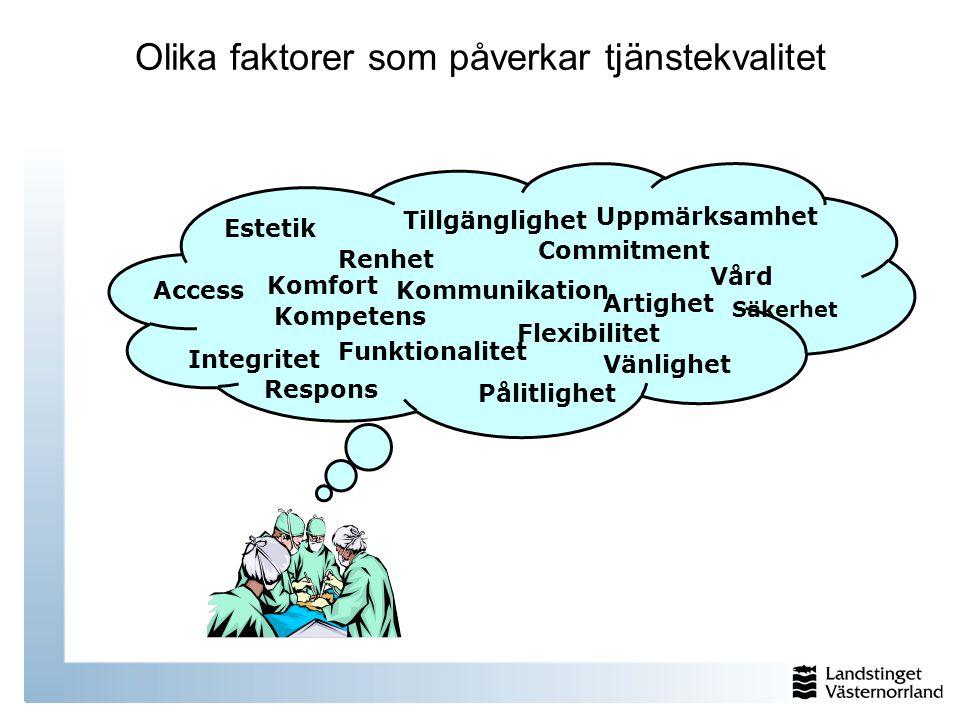 Access Renhet Tillgänglighet Vård Komfort Commitment Kommunikation Kompetens Artighet Flexibilitet Vänlighet Pålitlighet Funktionalitet Integritet Res