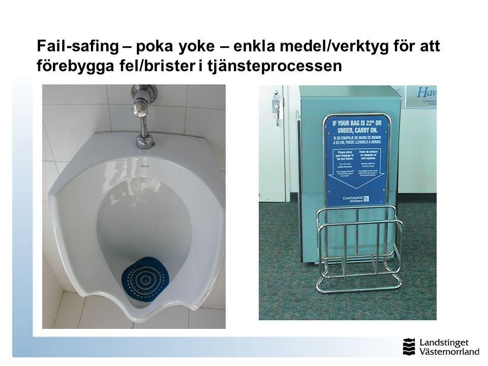 Fail-safing – poka yoke – enkla medel/verktyg för att förebygga fel/brister i tjänsteprocessen