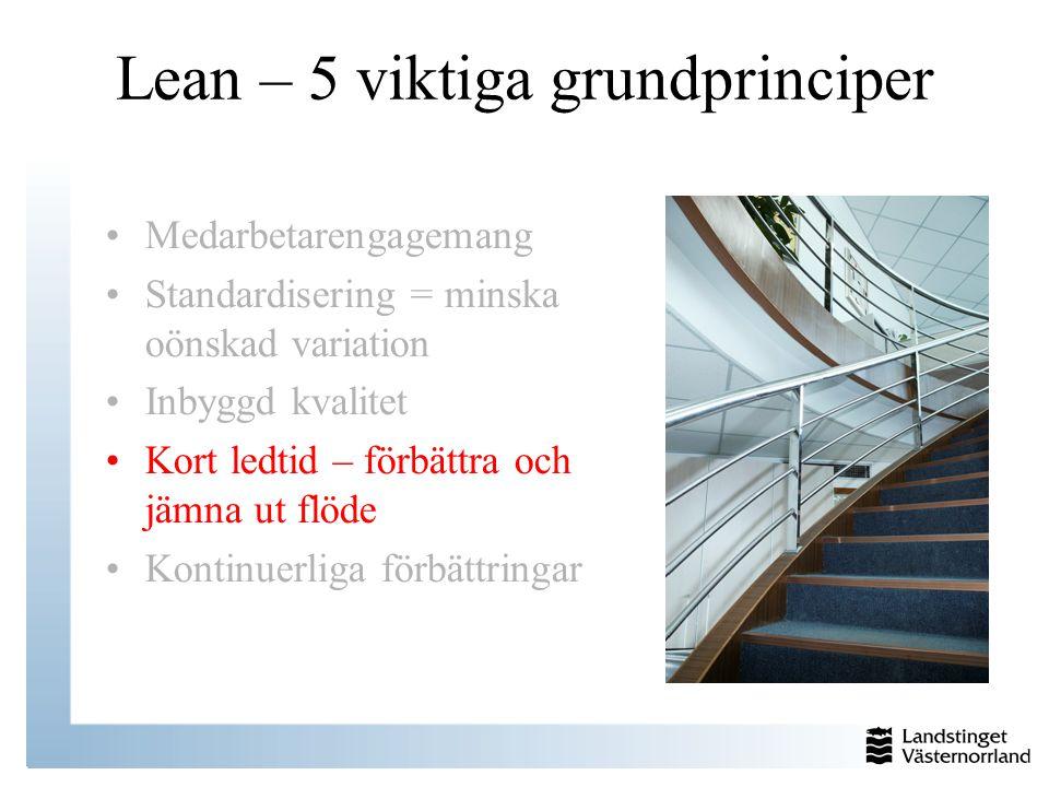 Lean – 5 viktiga grundprinciper Medarbetarengagemang Standardisering = minska oönskad variation Inbyggd kvalitet Kort ledtid – förbättra och jämna ut