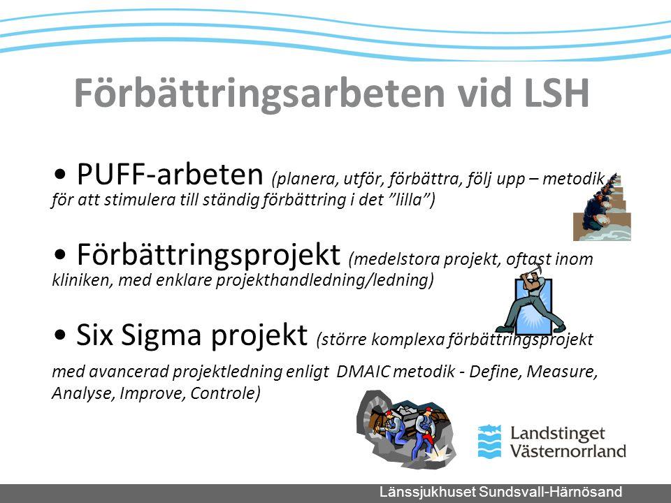 Länssjukhuset Sundsvall-Härnösand Förbättringsarbeten vid LSH PUFF-arbeten (planera, utför, förbättra, följ upp – metodik för att stimulera till ständ