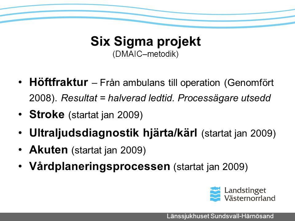 Länssjukhuset Sundsvall-Härnösand Six Sigma projekt (DMAIC–metodik) Höftfraktur – Från ambulans till operation (Genomfört 2008). Resultat = halverad l