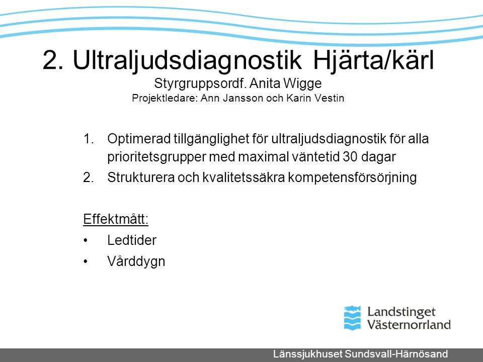 Länssjukhuset Sundsvall-Härnösand 2. Ultraljudsdiagnostik Hjärta/kärl Styrgruppsordf. Anita Wigge Projektledare: Ann Jansson och Karin Vestin 1.Optime
