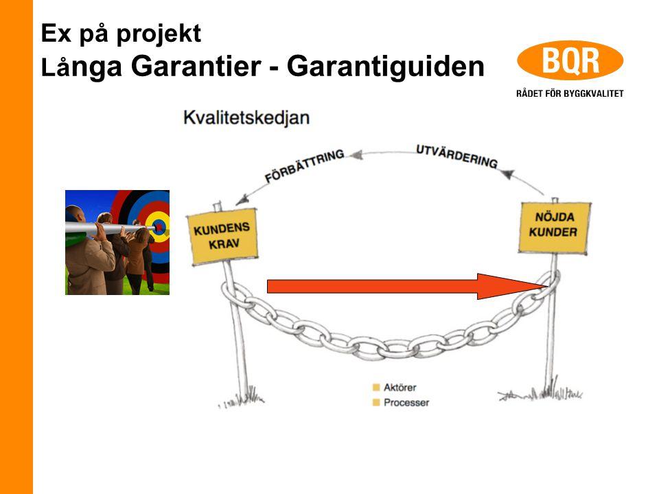 Ex på projekt Lå nga Garantier - Garantiguiden