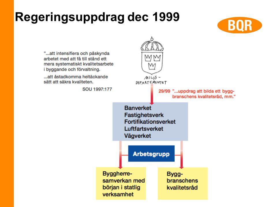 Regeringsuppdrag dec 1999