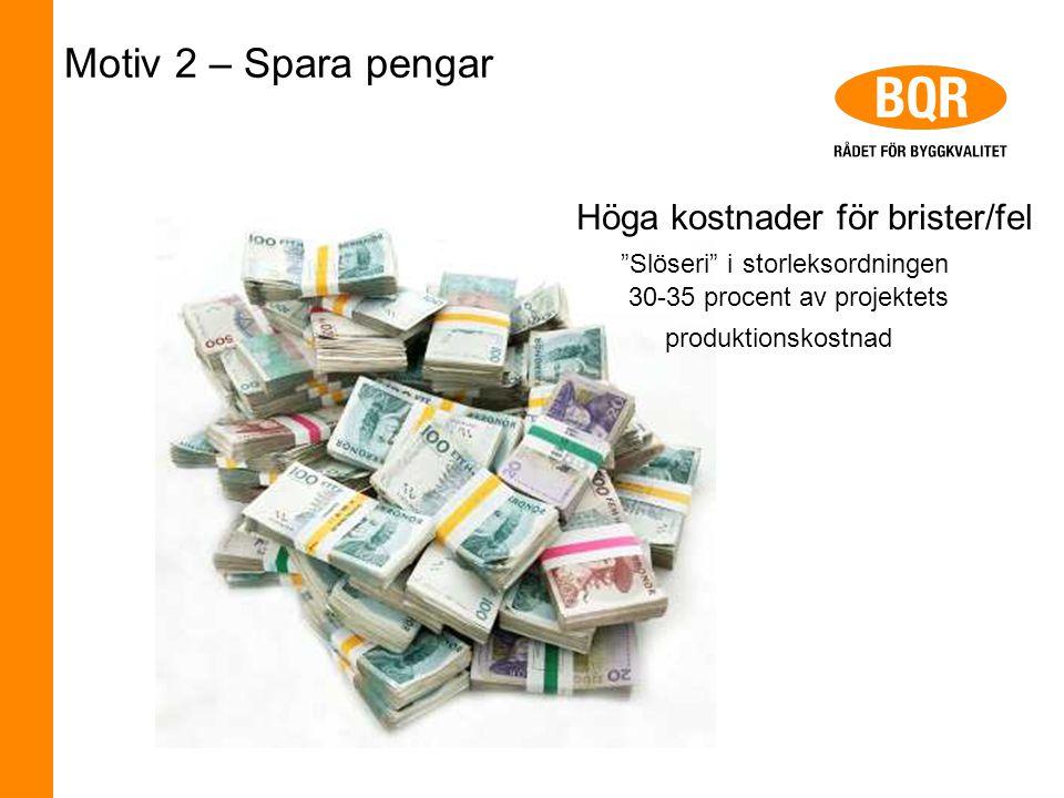 Motiv 2 – Spara pengar Höga kostnader för brister/fel Slöseri i storleksordningen 30-35 procent av projektets produktionskostnad