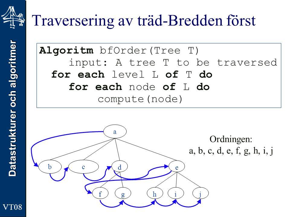 Datastrukturer och algoritmer Traversering av träd-Bredden först Algoritm bfOrder(Tree T) input: A tree T to be traversed for each level L of T do for