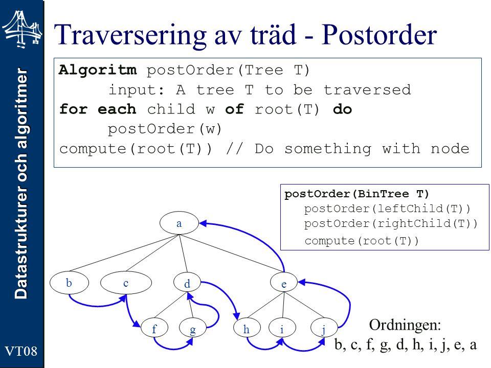 Datastrukturer och algoritmer Traversering av träd - Postorder Algoritm postOrder(Tree T) input: A tree T to be traversed for each child w of root(T)