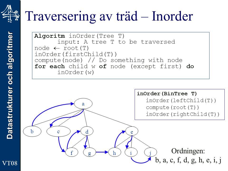 Datastrukturer och algoritmer Traversering av träd – Inorder Algoritm inOrder(Tree T) input: A tree T to be traversed node  root(T) inOrder(firstChil