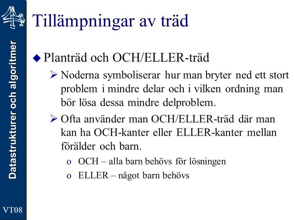 Datastrukturer och algoritmer VT08 Tillämpningar av träd  Planträd och OCH/ELLER-träd  Noderna symboliserar hur man bryter ned ett stort problem i m