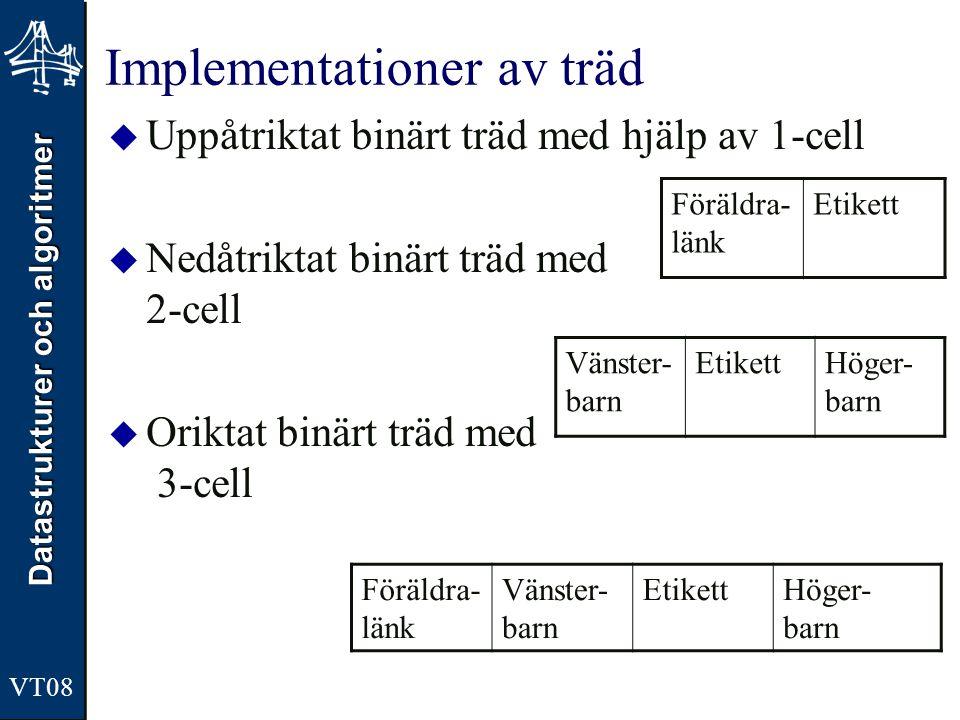 Datastrukturer och algoritmer VT08 Implementationer av träd  Uppåtriktat binärt träd med hjälp av 1-cell  Nedåtriktat binärt träd med 2-cell  Orikt