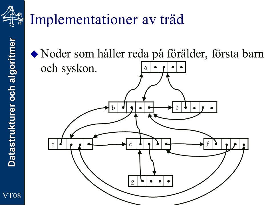 Datastrukturer och algoritmer VT08 Implementationer av träd  Noder som håller reda på förälder, första barn och syskon. a b g c fed