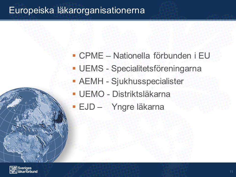 11 Europeiska läkarorganisationerna  CPME – Nationella förbunden i EU  UEMS - Specialitetsföreningarna  AEMH - Sjukhusspecialister  UEMO - Distriktsläkarna  EJD – Yngre läkarna