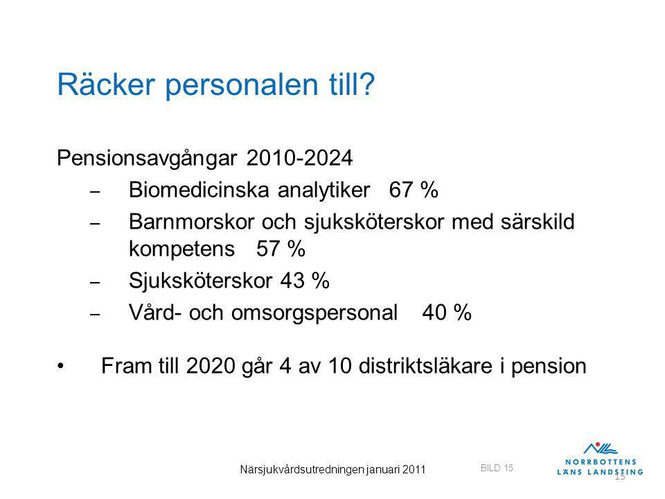 BILD 15 Närsjukvårdsutredningen januari 2011 15 Räcker personalen till? Pensionsavgångar 2010-2024 – Biomedicinska analytiker 67 % – Barnmorskor och s