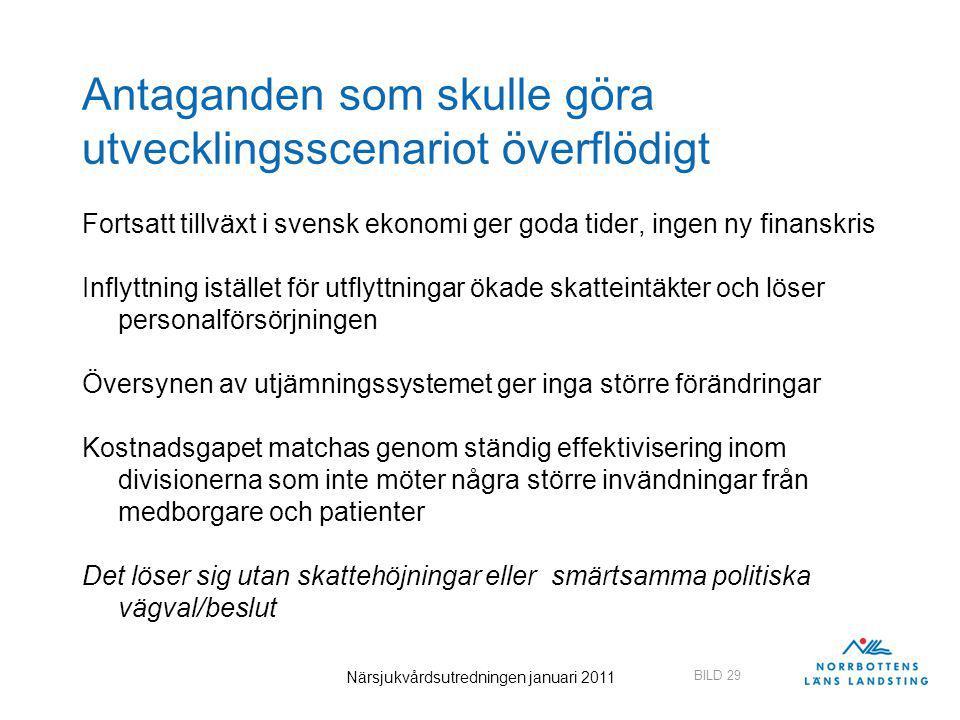 BILD 29 Närsjukvårdsutredningen januari 2011 Antaganden som skulle göra utvecklingsscenariot överflödigt Fortsatt tillväxt i svensk ekonomi ger goda t