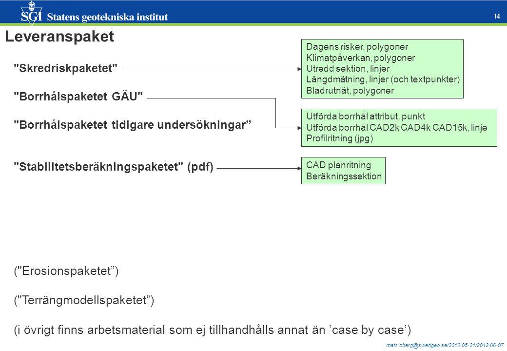 mats.oberg@swedgeo.se/2012-05-21/2012-06-07 14 Leveranspaket Skredriskpaketet Borrhålspaketet GÄU Borrhålspaketet tidigare undersökningar Stabilitetsberäkningspaketet (pdf) Dagens risker, polygoner Klimatpåverkan, polygoner Utredd sektion, linjer Längdmätning, linjer (och textpunkter) Bladrutnät, polygoner Utförda borrhål attribut, punkt Utförda borrhål CAD2k CAD4k CAD15k, linje Profilritning (jpg) CAD planritning Beräkningssektion ( Erosionspaketet ) ( Terrängmodellspaketet ) (i övrigt finns arbetsmaterial som ej tillhandhålls annat än 'case by case')