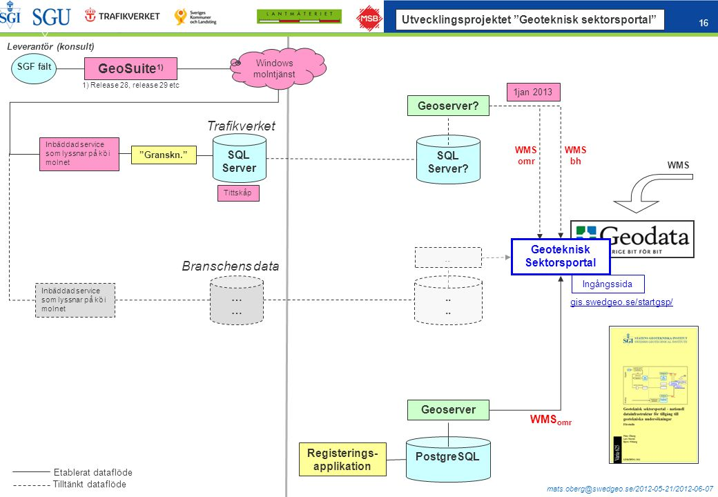 "mats.oberg@swedgeo.se/2012-05-21/2012-06-07 16 Utvecklingsprojektet ""Geoteknisk sektorsportal"" SQL Server? Geoserver? Leverantör (konsult) WMS bh WMS"