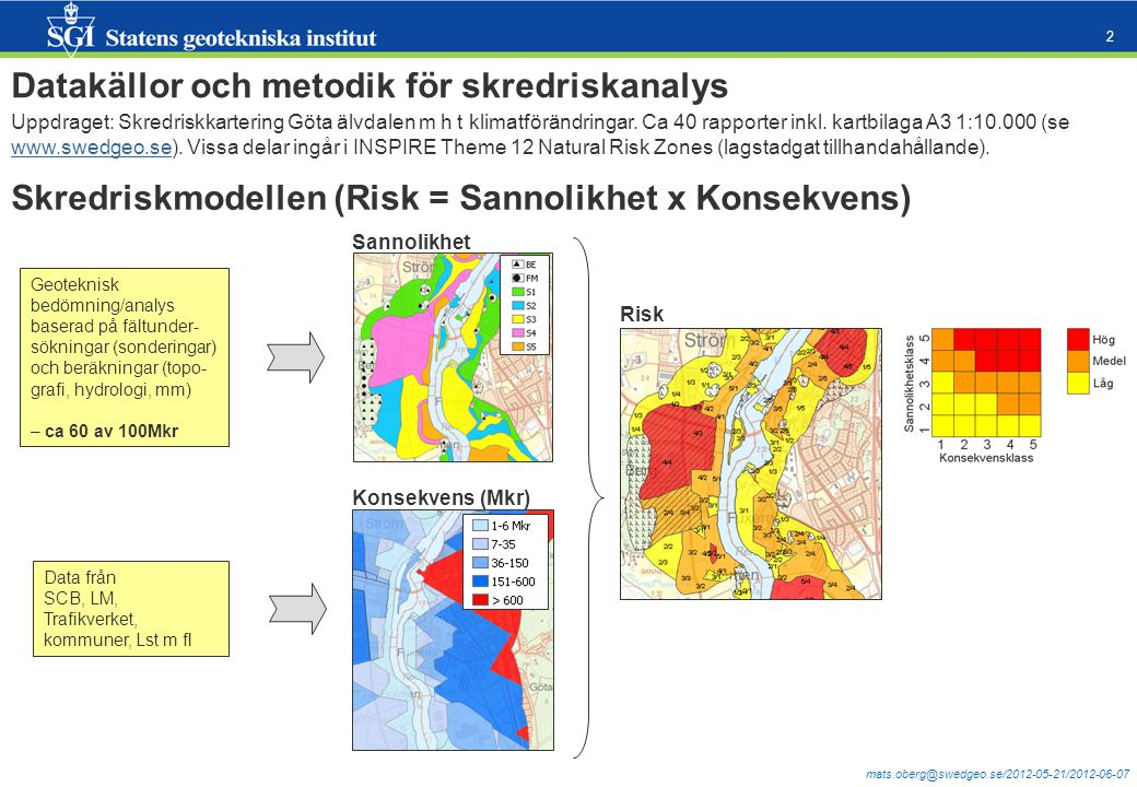 mats.oberg@swedgeo.se/2012-05-21/2012-06-07 2 Datakällor och metodik för skredriskanalys Uppdraget: Skredriskkartering Göta älvdalen m h t klimatförän