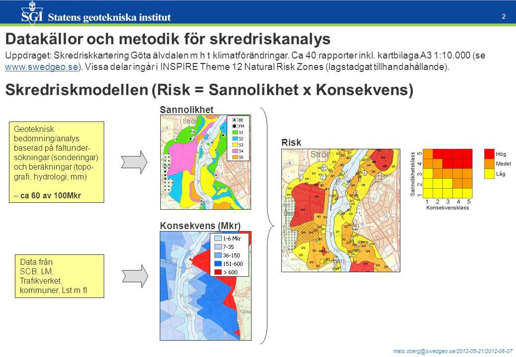 mats.oberg@swedgeo.se/2012-05-21/2012-06-07 3 Lokala konsekvenser Ackumulerade konsekvenser Bedömning  Konsekvenser C(VSL) = (Pp · ep + Pi · ei + Pe ·ee) · V · VSL Liv + Transportinfrastruktur + Bebyggelse + Energi + Miljö = SUMMA Lokala Konsekvenser ++++= Beräkning… 100m-rutor Sammanslagning av deltotaler