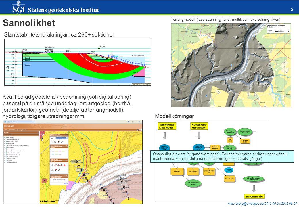 mats.oberg@swedgeo.se/2012-05-21/2012-06-07 5 Sannolikhet Släntstabilitetsberäkningar i ca 260+ sektioner Kvalificerad geoteknisk bedömning (och digit