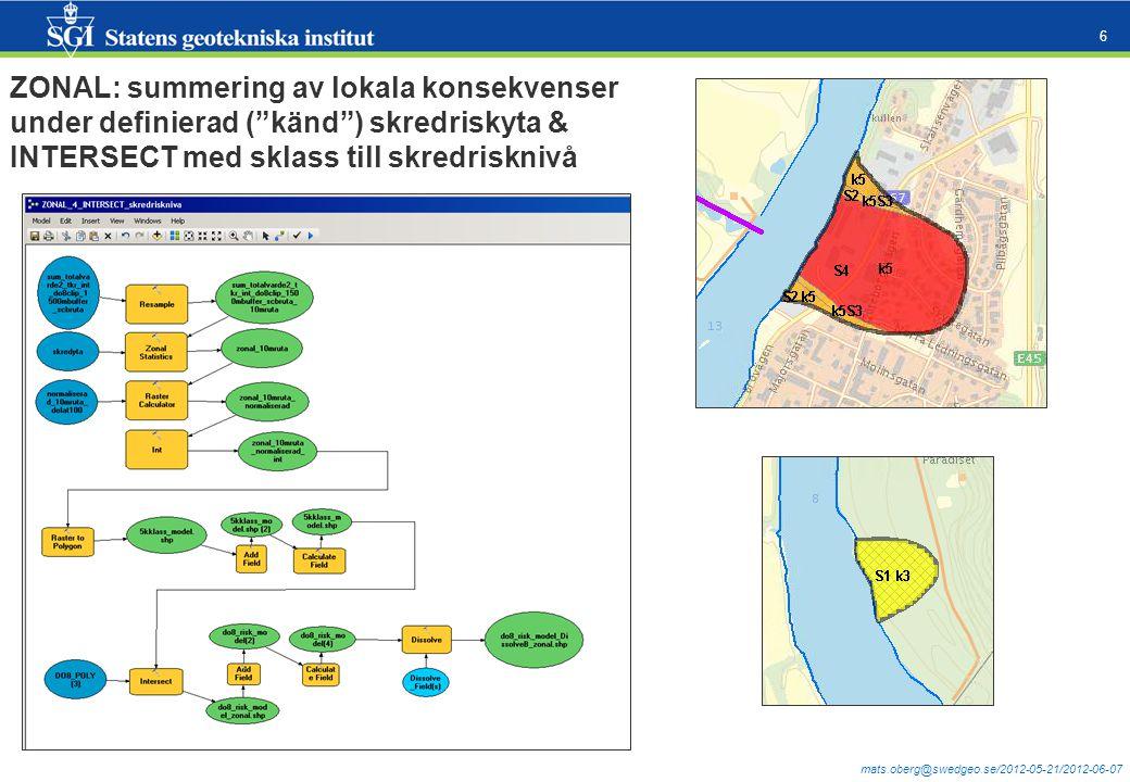 """mats.oberg@swedgeo.se/2012-05-21/2012-06-07 6 ZONAL: summering av lokala konsekvenser under definierad (""""känd"""") skredriskyta & INTERSECT med sklass ti"""
