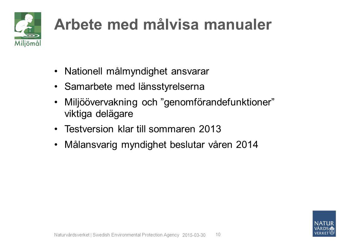 2015-03-30 Naturvårdsverket | Swedish Environmental Protection Agency 10 Nationell målmyndighet ansvarar Samarbete med länsstyrelserna Miljöövervaknin