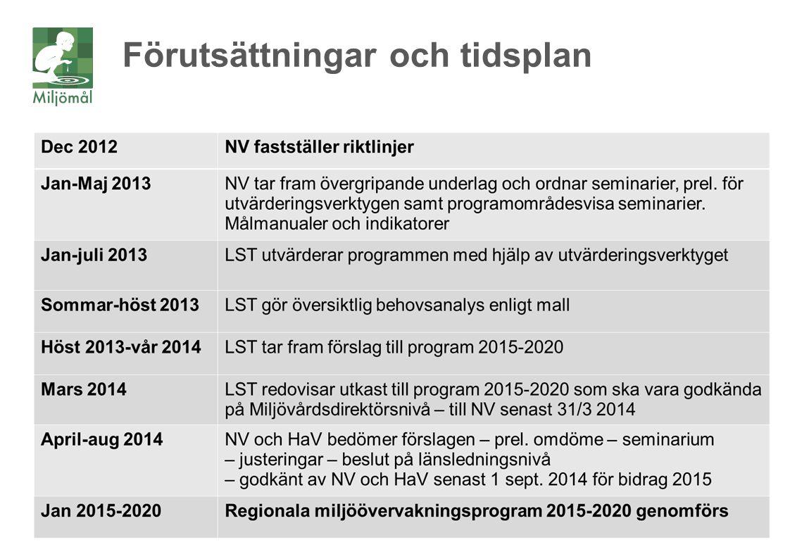 2015-03-30 Naturvårdsverket | Swedish Environmental Protection Agency 16 Förutsättningar och tidsplan
