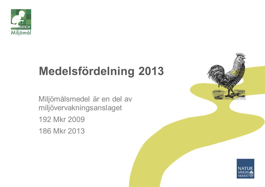 Medelsfördelning 2013 Miljömålsmedel är en del av miljövervakningsanslaget 192 Mkr 2009 186 Mkr 2013