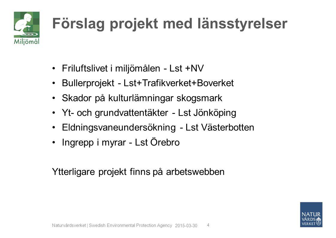 2015-03-30 Naturvårdsverket | Swedish Environmental Protection Agency 4 Friluftslivet i miljömålen - Lst +NV Bullerprojekt - Lst+Trafikverket+Boverket
