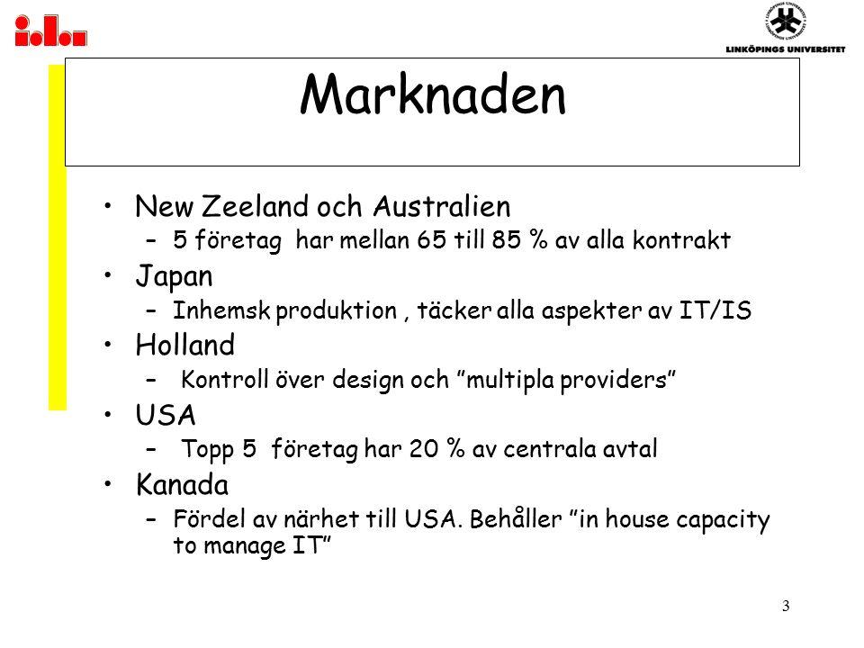 3 Marknaden New Zeeland och Australien –5 företag har mellan 65 till 85 % av alla kontrakt Japan –Inhemsk produktion, täcker alla aspekter av IT/IS Holland – Kontroll över design och multipla providers USA – Topp 5 företag har 20 % av centrala avtal Kanada –Fördel av närhet till USA.