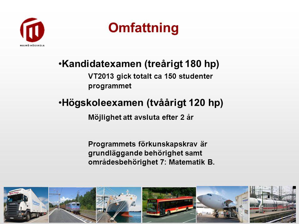 Omfattning Kandidatexamen (treårigt 180 hp) VT2013 gick totalt ca 150 studenter programmet Högskoleexamen (tvåårigt 120 hp) Möjlighet att avsluta efter 2 år Programmets förkunskapskrav är grundläggande behörighet samt områdesbehörighet 7: Matematik B.