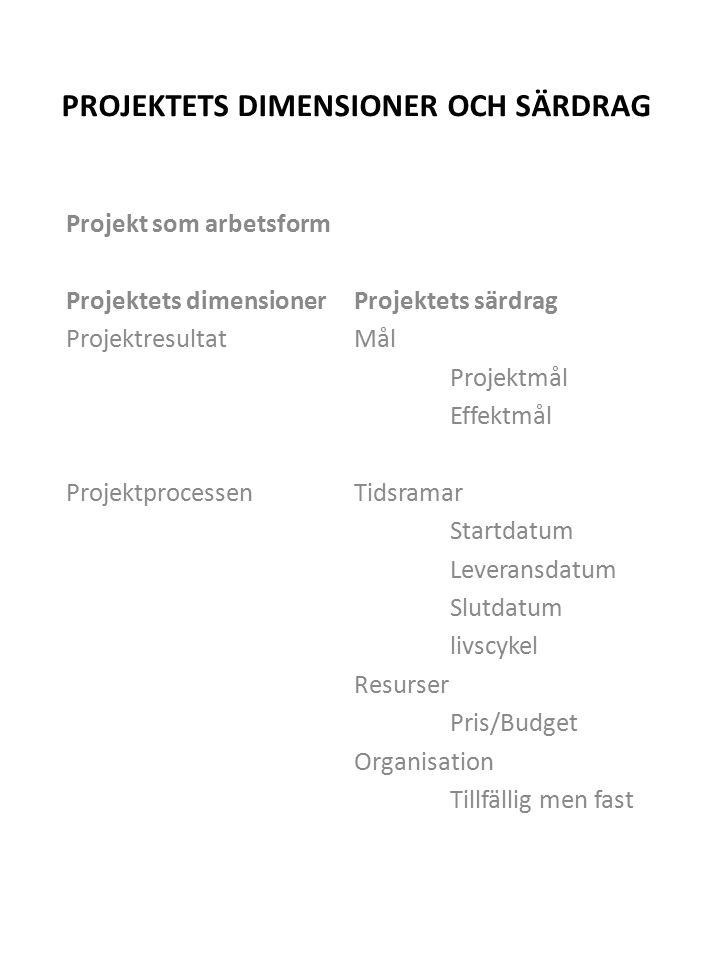 PROJEKTETS DIMENSIONER OCH SÄRDRAG Projekt som arbetsform Projektets dimensionerProjektets särdrag ProjektresultatMål Projektmål Effektmål ProjektprocessenTidsramar Startdatum Leveransdatum Slutdatum livscykel Resurser Pris/Budget Organisation Tillfällig men fast