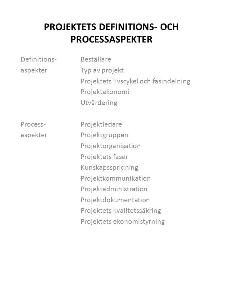 PROJEKTETS DEFINITIONS- OCH PROCESSASPEKTER Definitions-Beställare aspekterTyp av projekt Projektets livscykel och fasindelning Projektekonomi Utvärdering Process-Projektledare aspekterProjektgruppen Projektorganisation Projektets faser Kunskapsspridning Projektkommunikation Projektadministration Projektdokumentation Projektets kvalitetssäkring Projektets ekonomistyrning