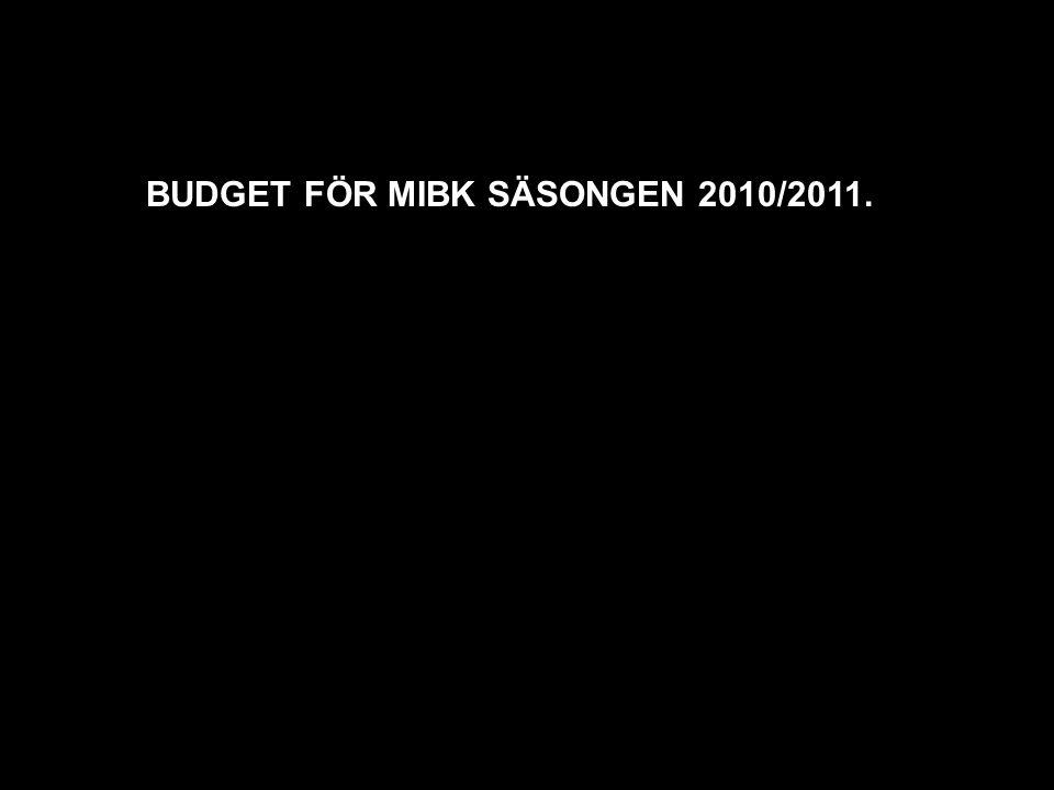 BUDGET FÖR MIBK SÄSONGEN 2010/2011.