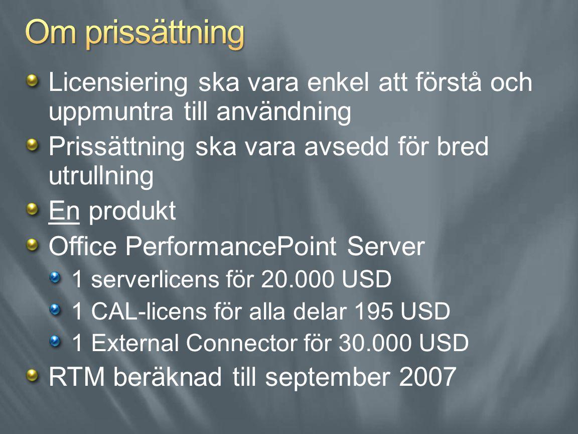 Licensiering ska vara enkel att förstå och uppmuntra till användning Prissättning ska vara avsedd för bred utrullning En produkt Office PerformancePoi