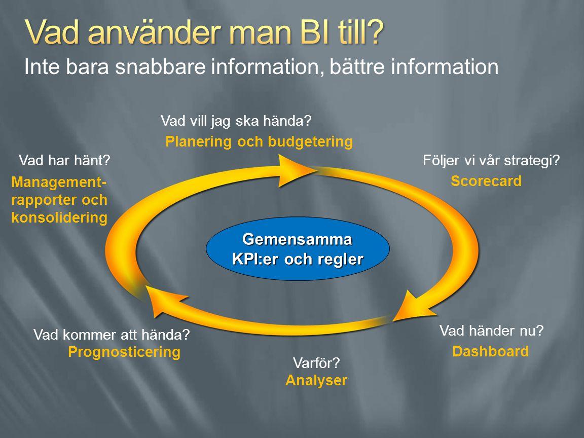Gemensamma KPI:er och regler Prognosticering Vad kommer att hända? Planering och budgetering Vad vill jag ska hända? Management- rapporter och konsoli
