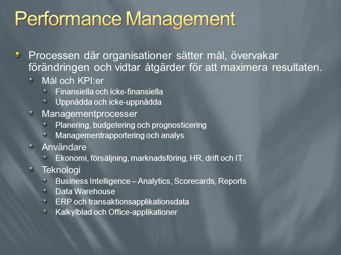 Processen där organisationer sätter mål, övervakar förändringen och vidtar åtgärder för att maximera resultaten. Mål och KPI:er Finansiella och icke-f