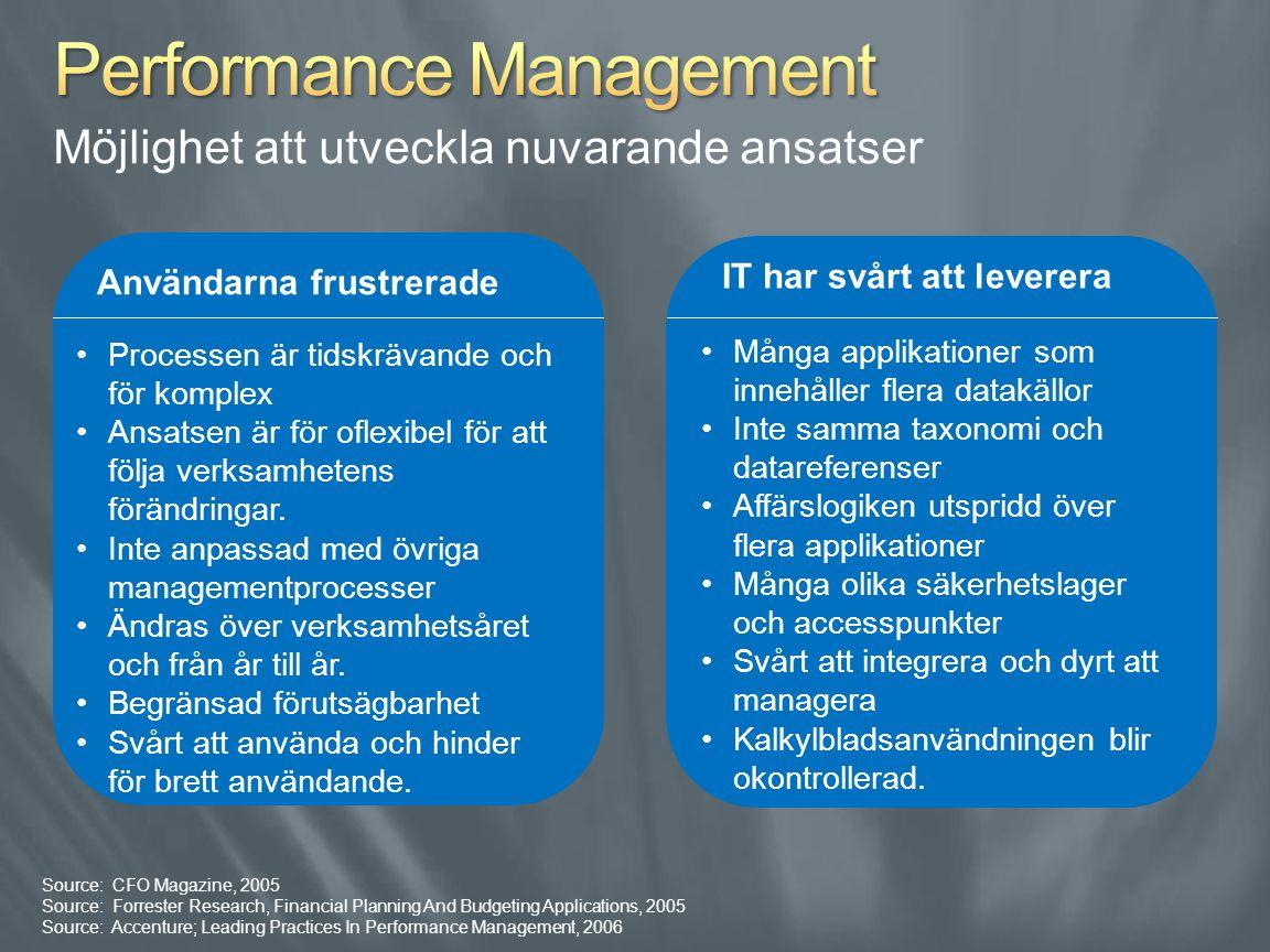 Gemensamma KPI:er och regler Prognosticering Vad kommer att hända.