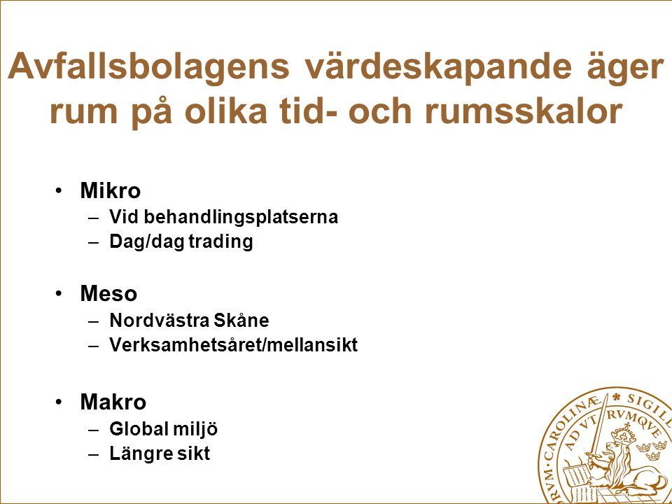 Avfallsbolagens värdeskapande äger rum på olika tid- och rumsskalor Mikro –Vid behandlingsplatserna –Dag/dag trading Meso –Nordvästra Skåne –Verksamhe
