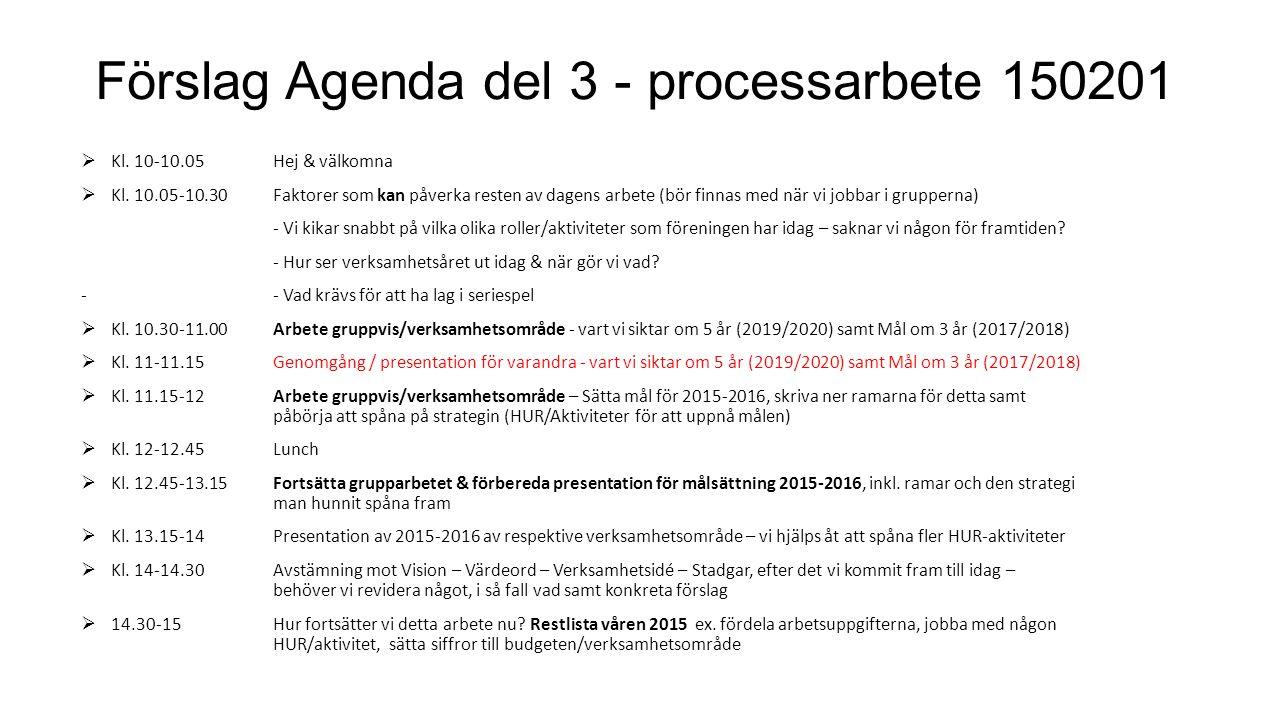 Förslag Agenda del 3 - processarbete 150201  Kl. 10-10.05Hej & välkomna  Kl. 10.05-10.30Faktorer som kan påverka resten av dagens arbete (bör finnas